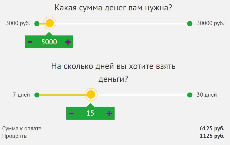 fastmoney займ личный кабинет скачать приложение погашение кредитов